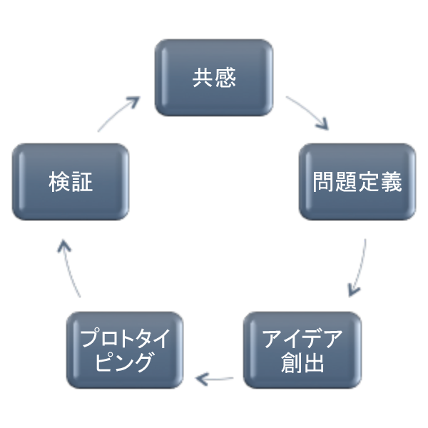 sub_service2_07